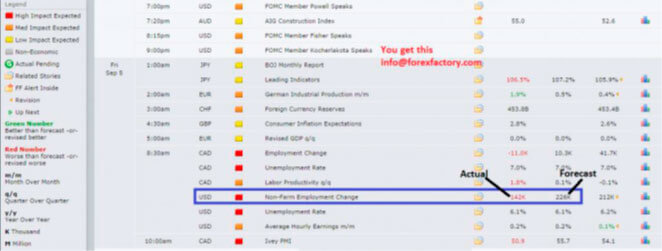 forex calendar and where to get non farm payroll dates