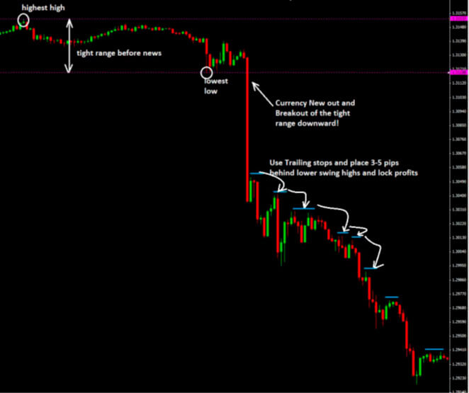non farm payroll news forex trading strategy rules